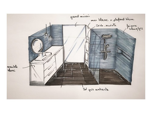 Croquis-salle-de-bain-rénover-bordeaux